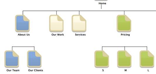 Information-architecture-3